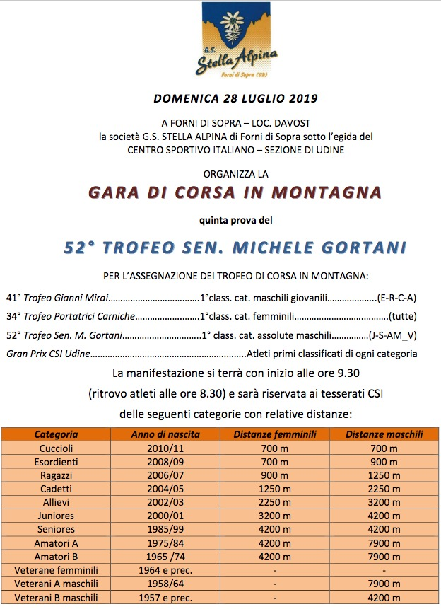 TROFEO GORTANI 2019